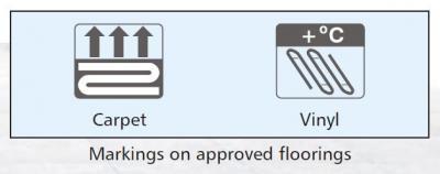 Floor Heating Elektra