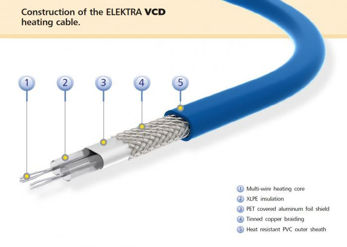 Hvac Power Cable : Vc vcd heating cables elektra